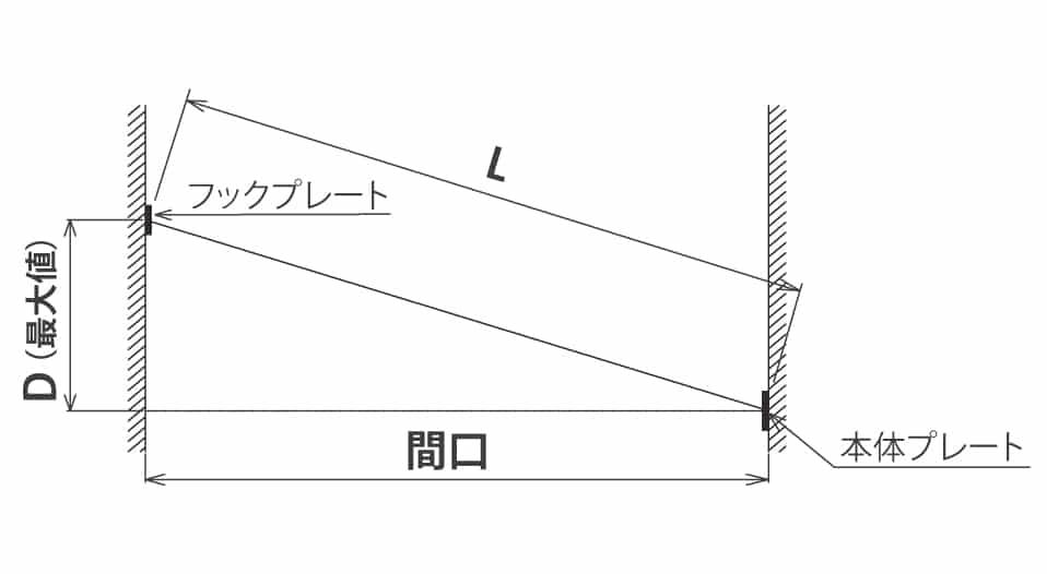 pid4M設置方法2