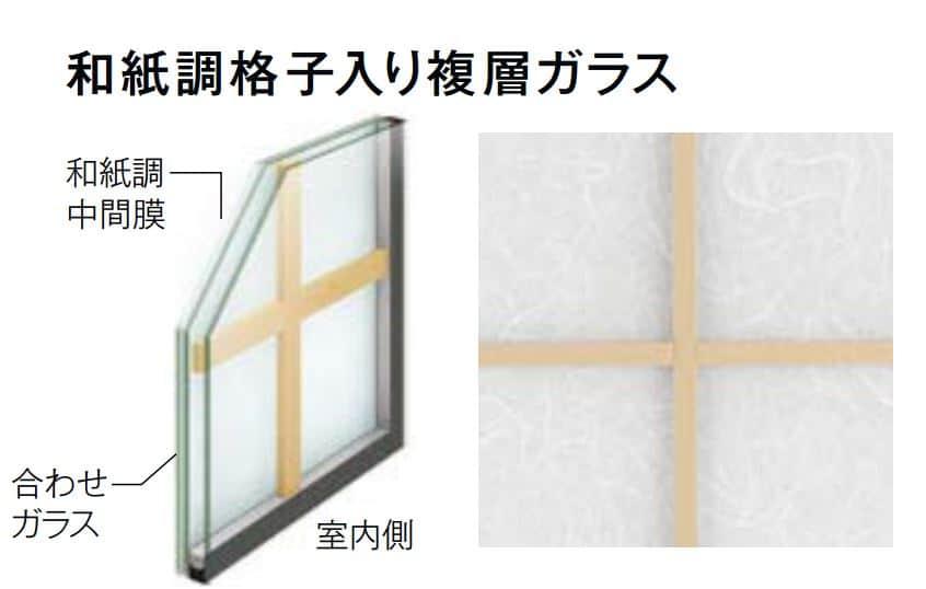 和紙調格子入り複層ガラス